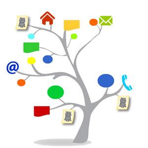 Sitemap Baum